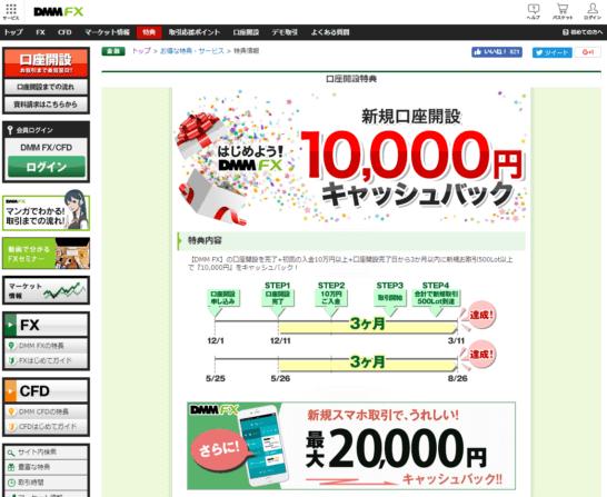 DMM FX公式サイトのキャンペーン