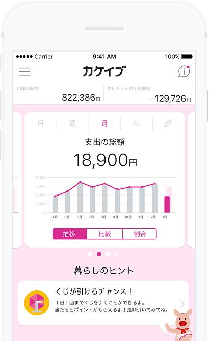 イオン銀行の家計簿アプリ「カケイブ」