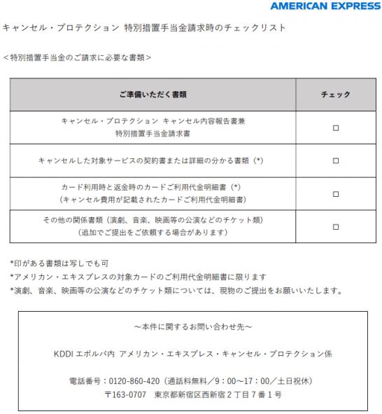 キャンセル・プロテクション 特別措置手当金請求時のチェックリスト