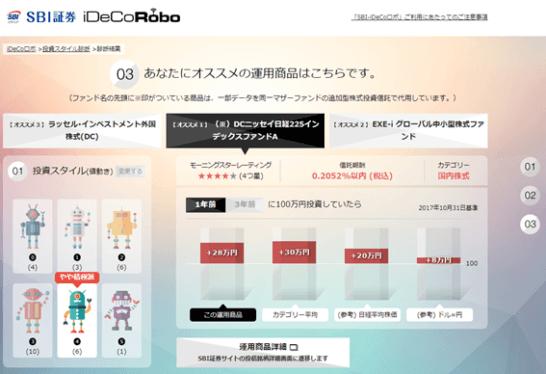 SBI証券のiDeCoロボアドのおすすめ商品のレコメンド画面