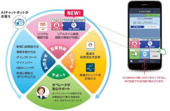 オンライン 日興 トレード 証券