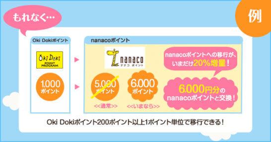 Oki Dokiポイント→nanacoポイントの交換レートUPキャンペーン