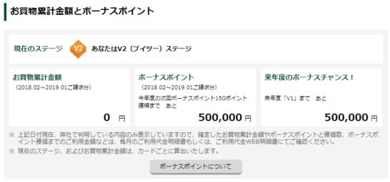 三井住友VISAカードのお買物累計金額とボーナスポイント