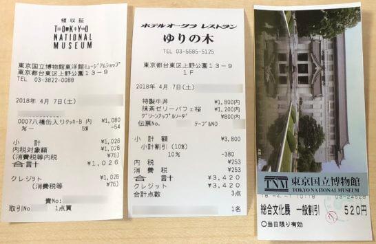 東京国立博物館のレシートと入場券