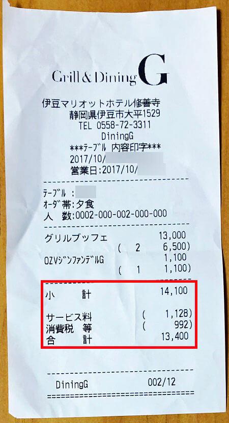 伊豆マリオットホテル修善寺のマリオット ゴールドエリートの20%OFF