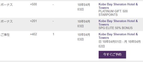 神戸ベイシェラトンホテルでのスターポイント獲得履歴
