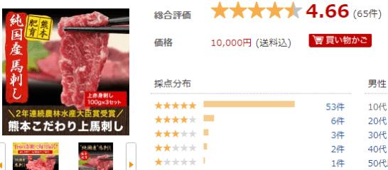 熊本県玉東町の馬刺しのふるさと納税のレビュー
