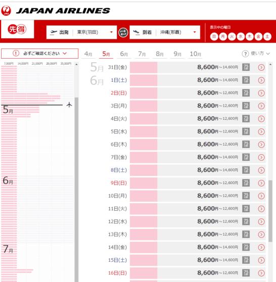 JAL 羽田⇔那覇の先得カレンダー
