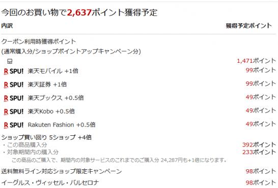 SPUでのポイントUP内訳画面(全額楽天ポイント払い時)