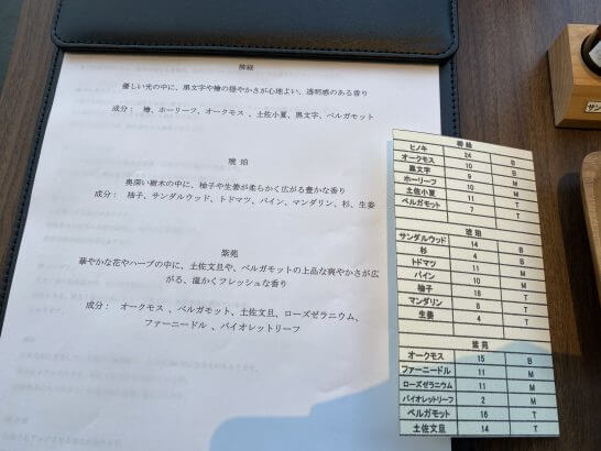 東京離宮 アメックス センチュリオンラウンジのアロマオイルの調合割合