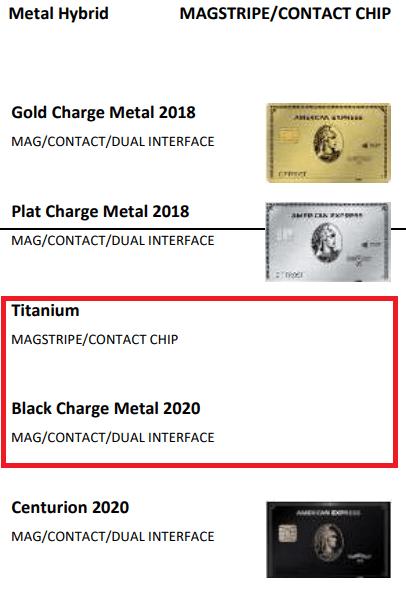 アメックスの新カード2枚(Titnanium、Black Charge Metal 2020)