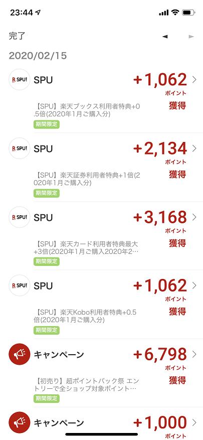 楽天ポイントの獲得履歴(SPU・キャンペーン)
