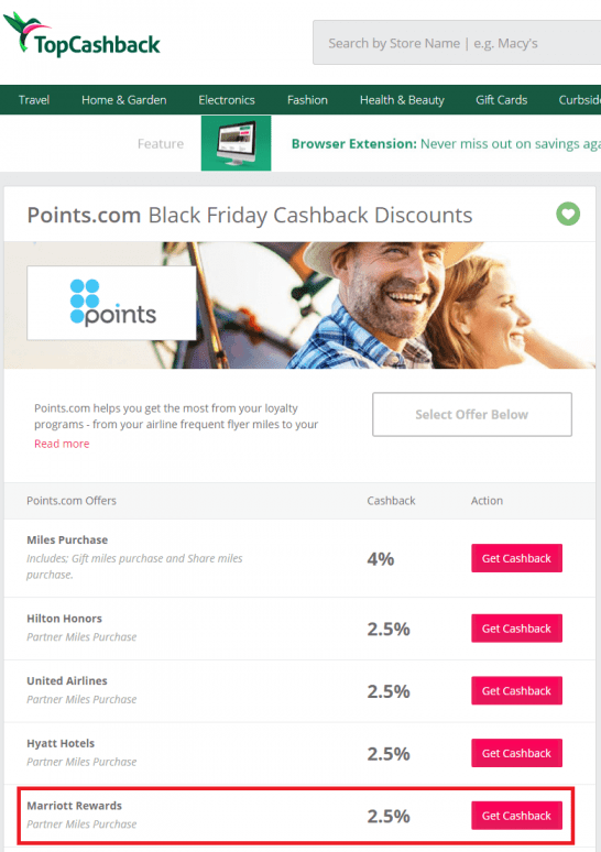 Point.comのマリオットボンヴォイのポイント購入画面へのリンク