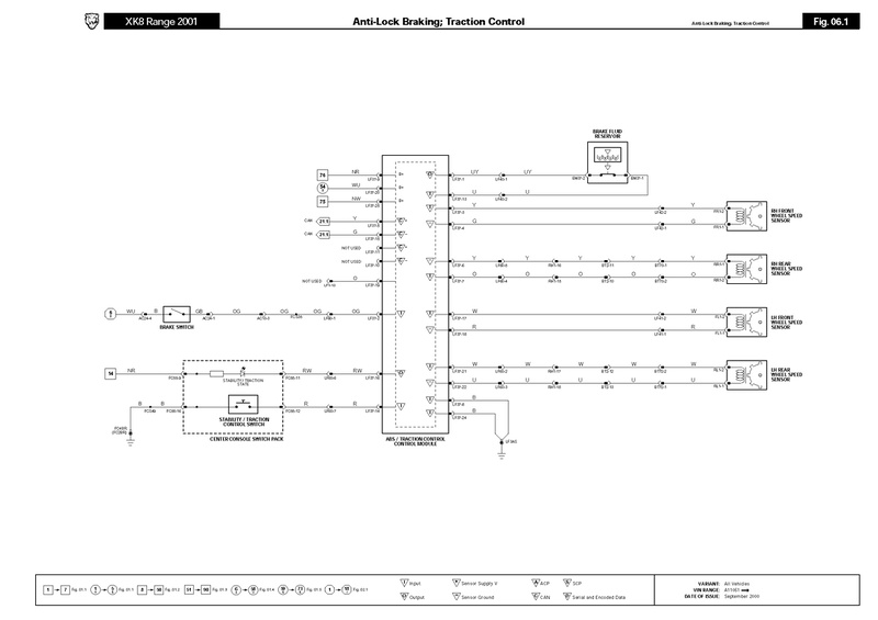 Jaguar Xk8 Abs Wiring Diagram