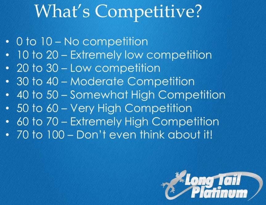 Long Tail Platinum - Competitiveness Scale - Dumb Passive Income