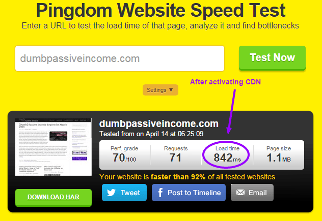 Website speed test - DPI - after CDN