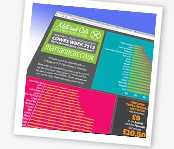 Cowes Week 2013: food price survey results