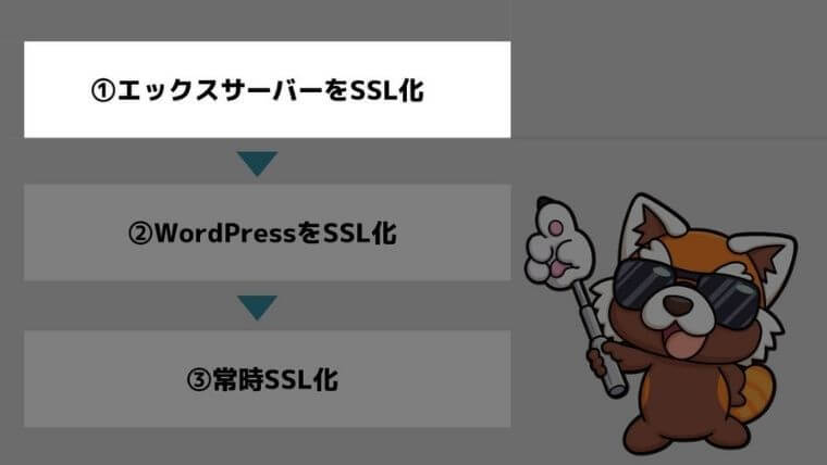 SSL手順①
