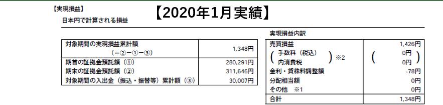 2020.1 マネーハッチ