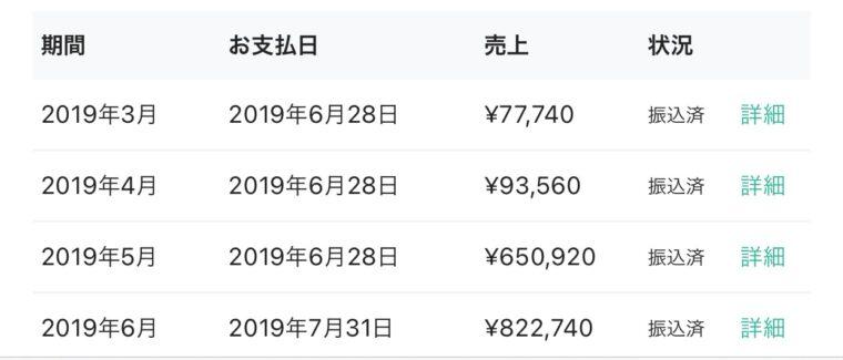 note2019年6月売上切り取り②