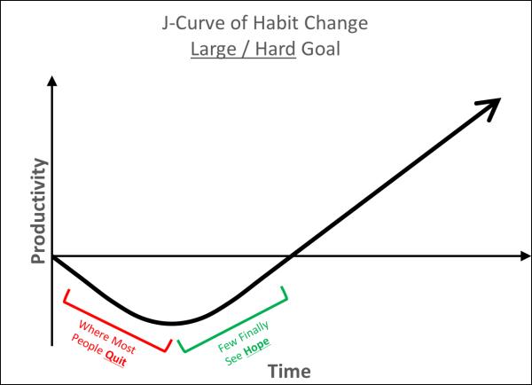 J Curve - Large