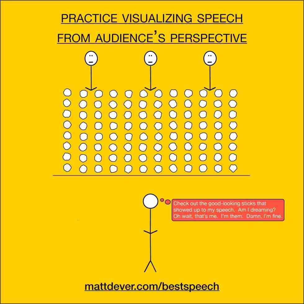 "Three stick figures watching speech from behind audience with title ""Practice Visualizing Speech from Audience's Perspective"""
