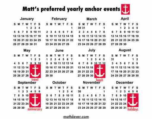 matt's preferred yearly anchor events with travel in May, beach in July, anniversary in September, and holidays in December