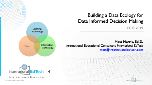 Building a Data Ecology for Data Informed Decision Making - ECIS 2019