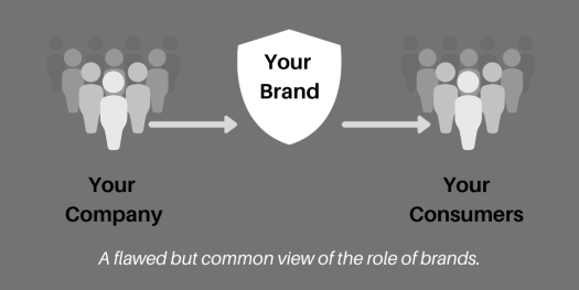Your brand is not a shield between your company and your consumers.