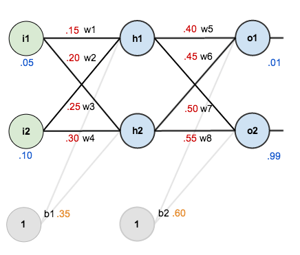 neural_network (9)