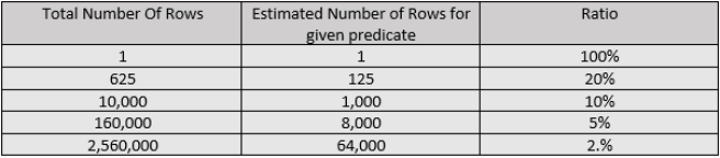 RowCountNoStatistics6