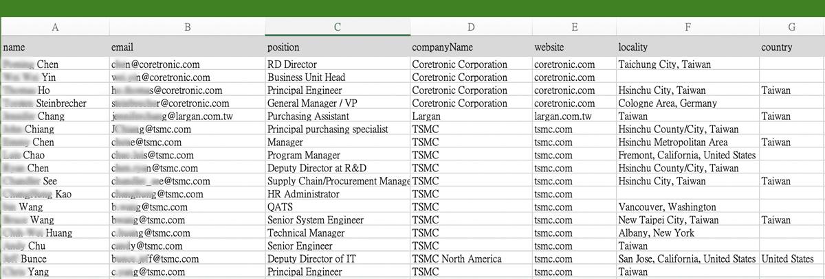 如何開發國外客人 收集Email名單
