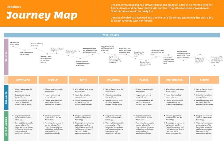 User Journey Map by Matthew T Rader