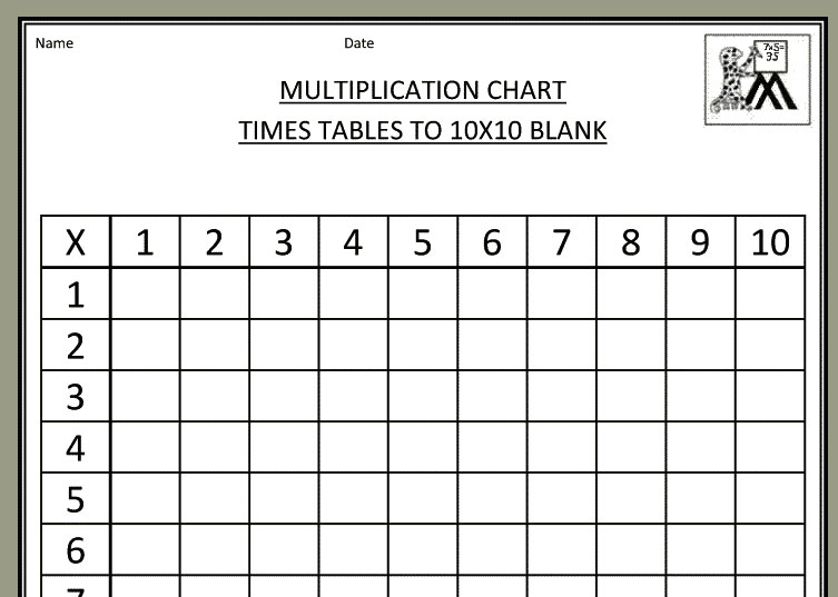 Multiplication Table Template. worksheets photos and ...