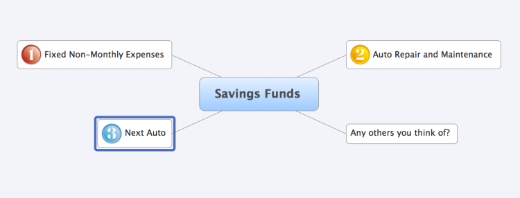 Savings Funds