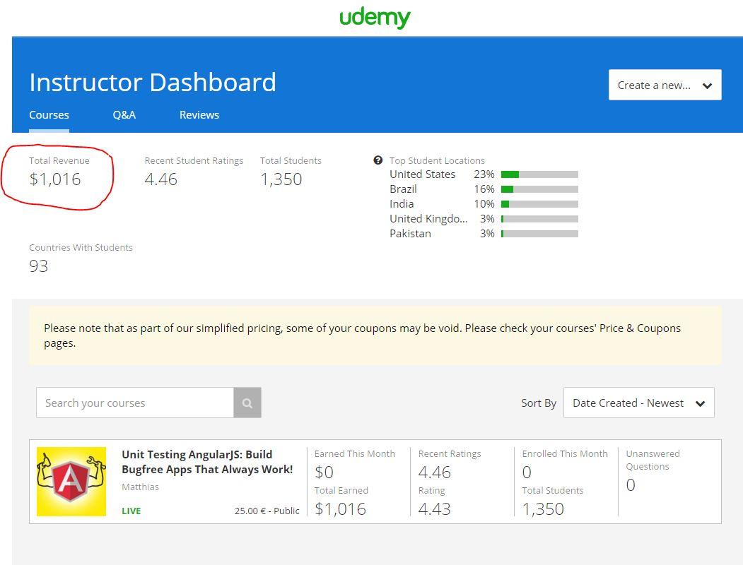 Udemy Testing AngularJS Dashboard