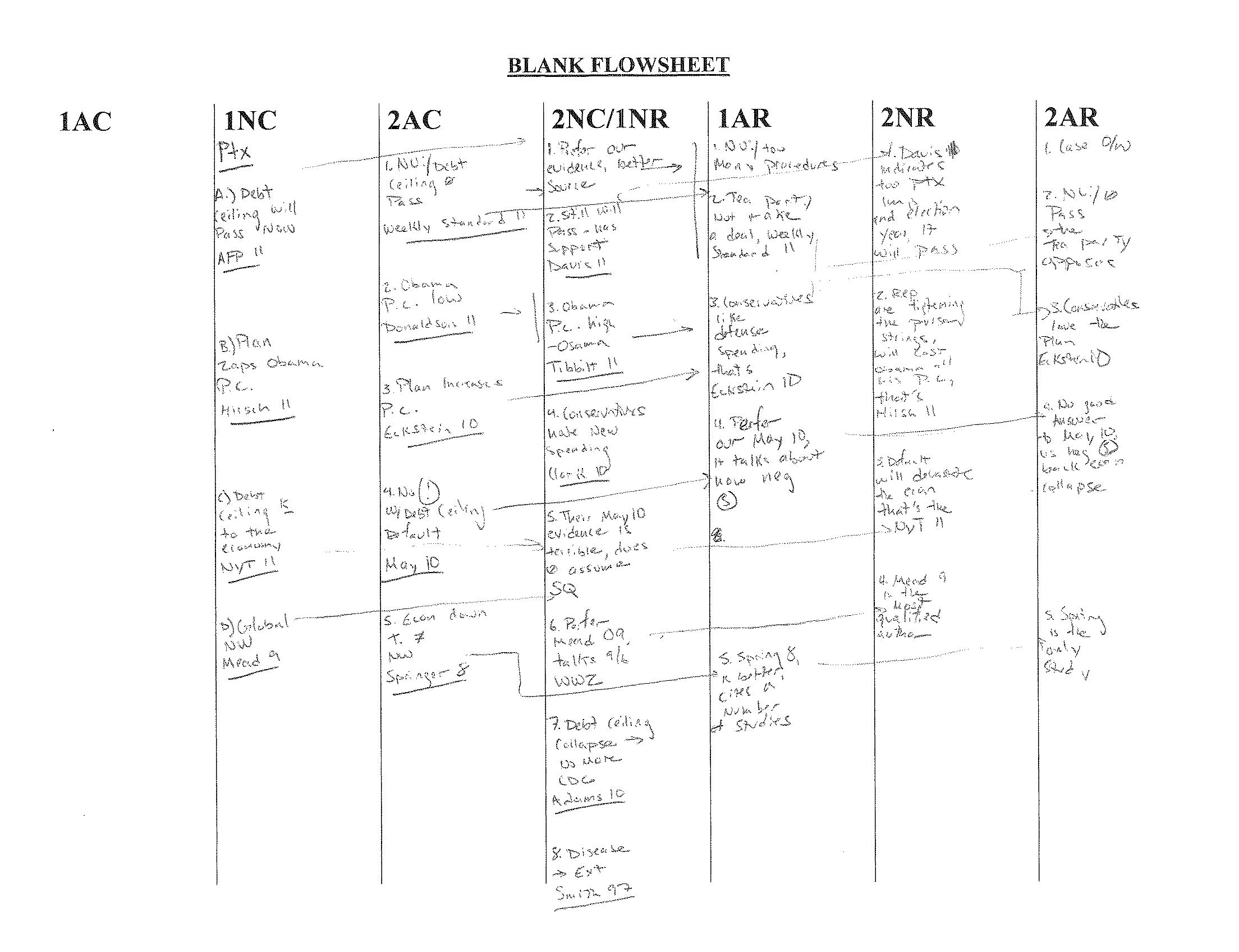 Debate Flow Sheet