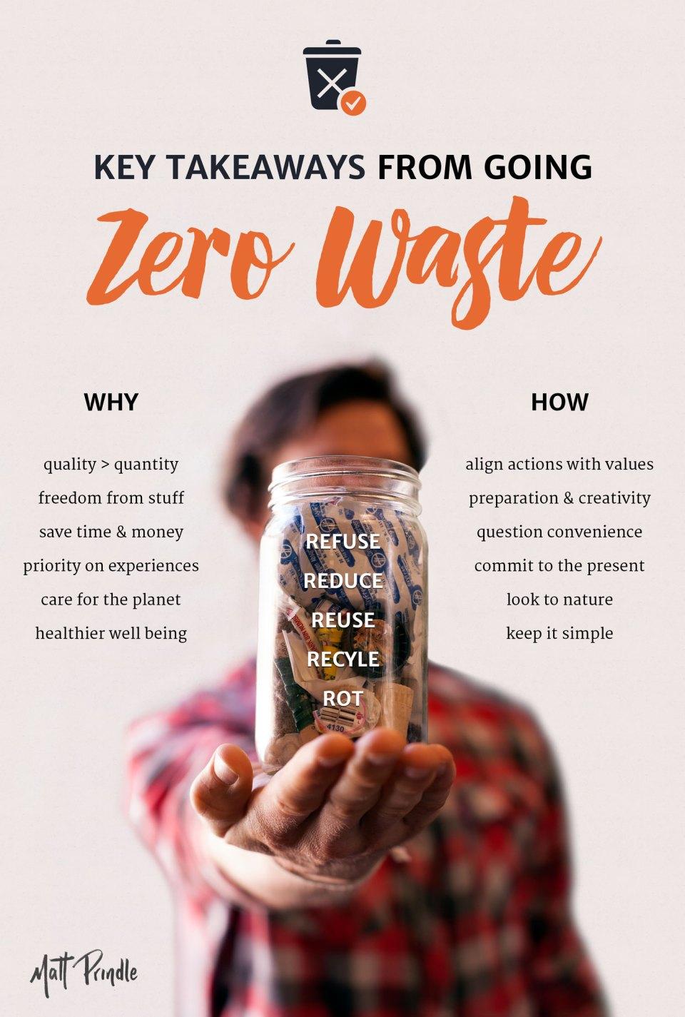 Key Takeaways from Living Zero Waste