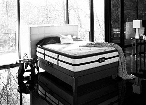 mattress news