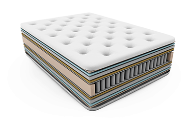 What is a Hybrid Mattress?