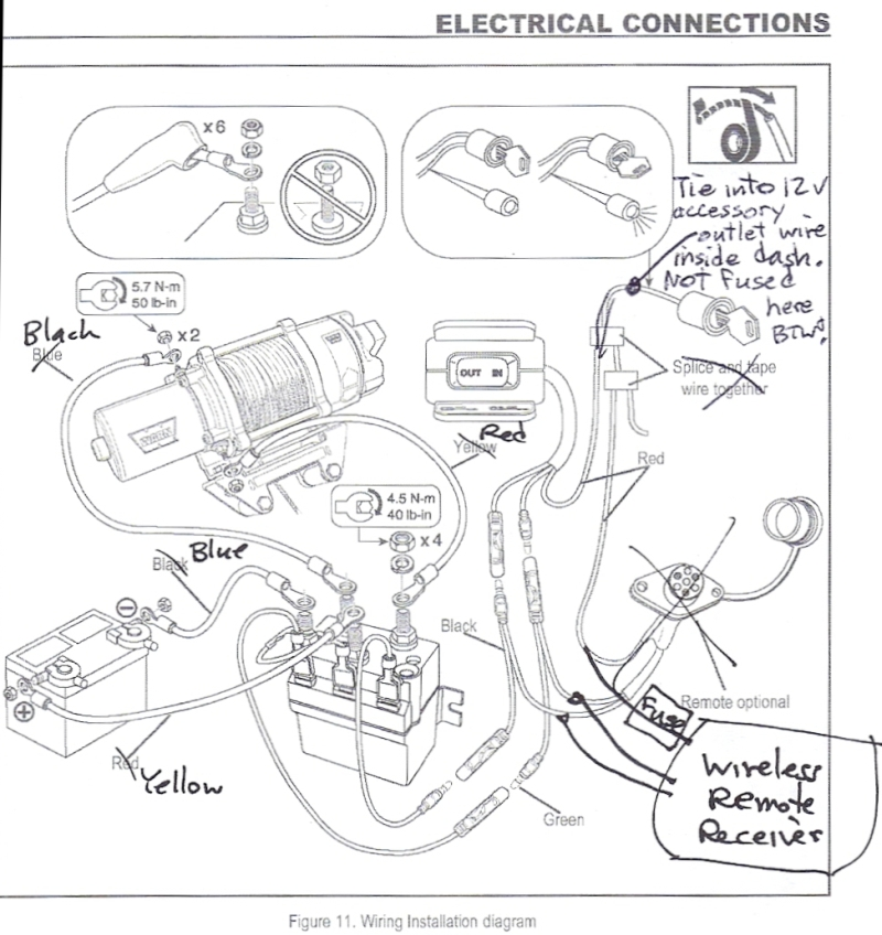 Diagram Remote Control Electric Hoist Wiring Diagram Diagram