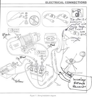Badlands Remote Winch Control Wiring Diagram,Remote.Wiring ... on
