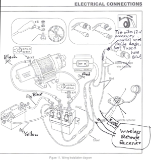 polaris winch wiring harness polaris image wiring warn atv winch wiring warn printable wiring diagram database on polaris winch wiring harness