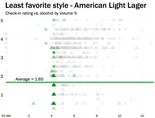 American Light Lager.png