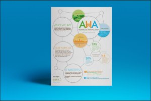 Johns Hopkins School of Nursing, A.H.A (Advocates For Healthcare Access) Flyer