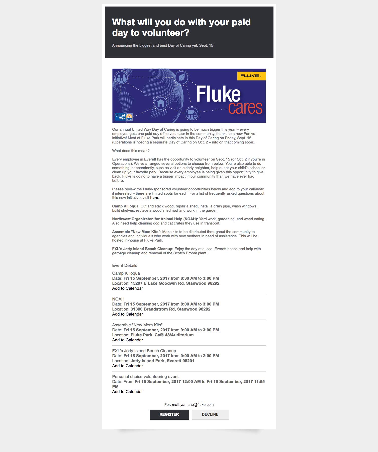 Fluke Cares Email