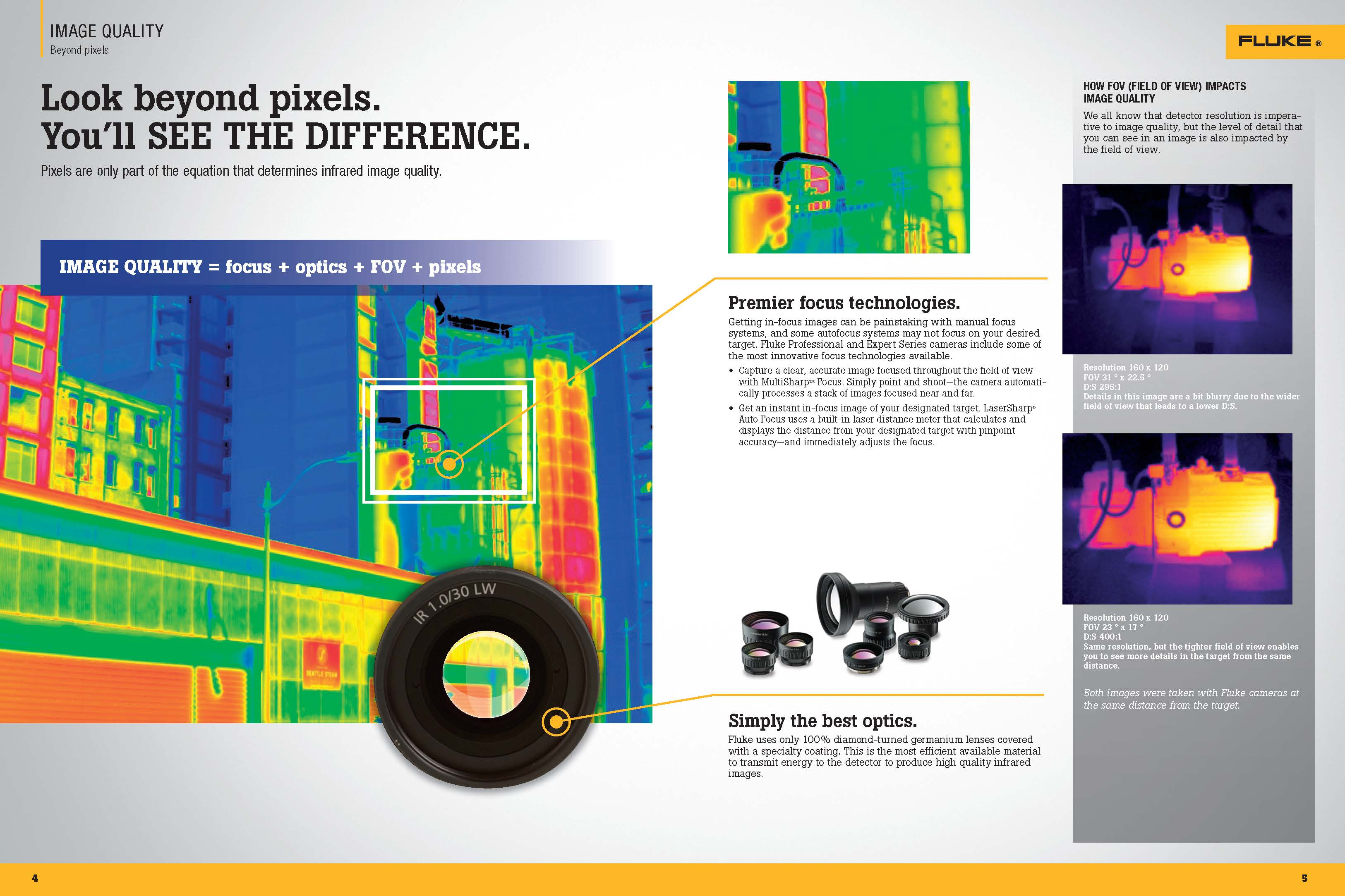 Fluke Thermography Product Family Brochure