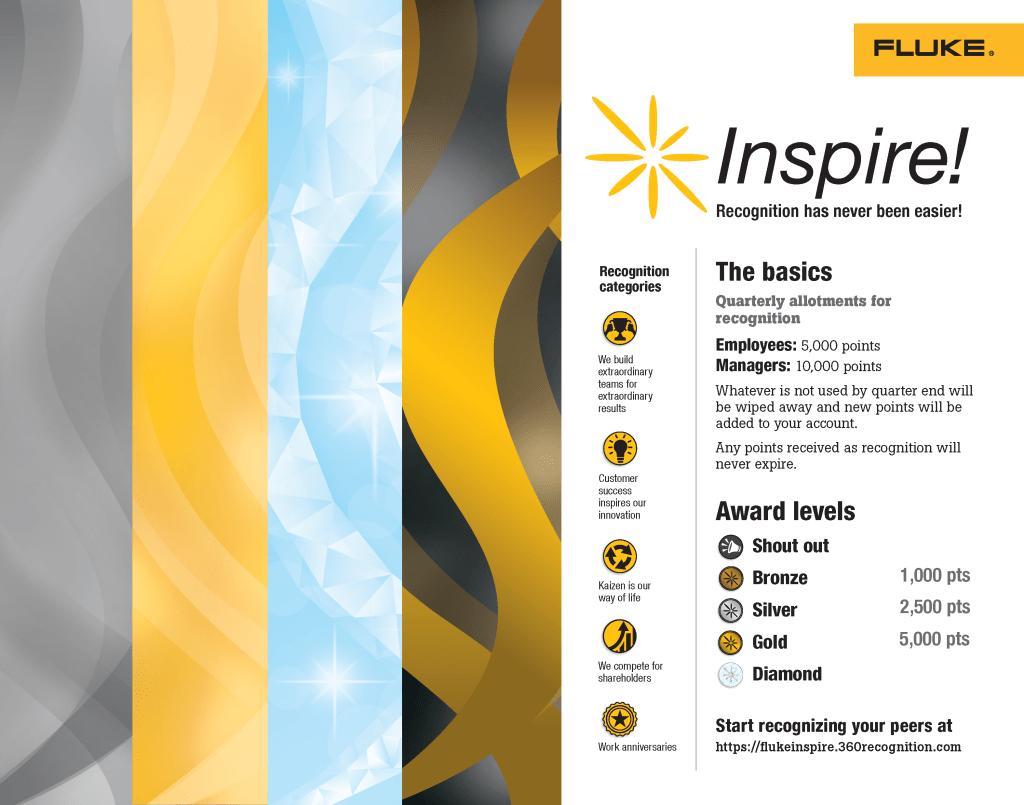 Fluke Inspire Program Poster