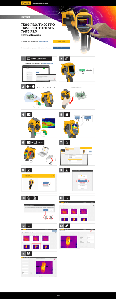 Thermography/Fluke Connect Quick Reference Guide Web Pages