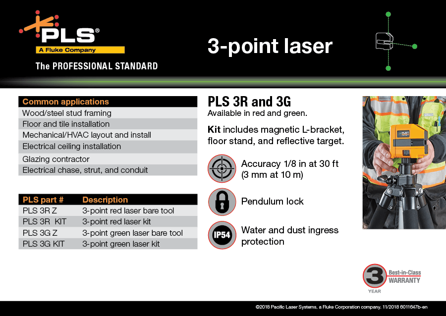 PLS Product Cards